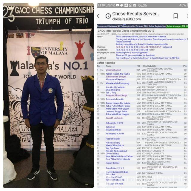 Ervan Muhamad, mahasisqa IBU Malang yang sukses meraih juara di tournament Grand Asian Chess Challenge (GACC) 23thdi University of Malaya - Malaysia.