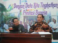 Kepala BPS Kota Malang (kanan) Sunaryo